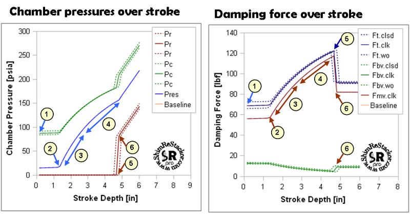 ICS Rebound Chamber Cavitation