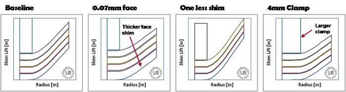 ReStackor Users Manual