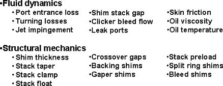 Shim ReStackor, Finally software to tune a shim stack