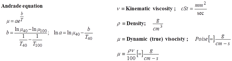 relationship between pressure and kinematic viscosity