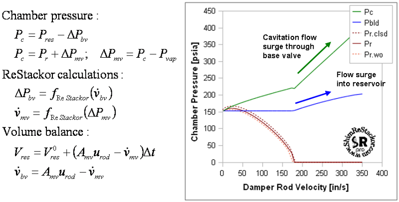 Volume flow rate equation pressure tessshebaylo
