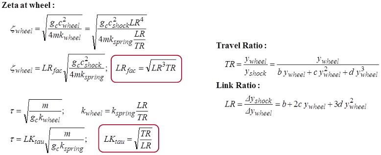 ReStackor Spring-Mass_Damper Theory